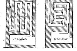 Схемы канальных многооборотных печей