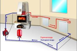 Как сделать котел в печку для отопления