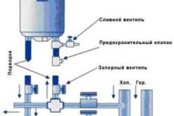 Схема накопительной системы водонагревателя