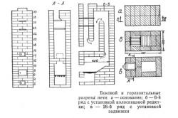 Схема бокового и горизонтального разреза печи