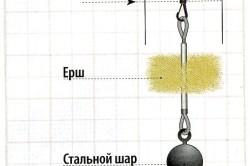 Схема чистки шаром