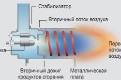 Схема дизельного напольного котла
