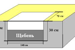 Схема фундамента под металлическую печь