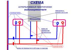 Схема использования водонагревателя