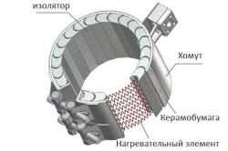 Схема керамического ТЭНа