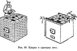 Схема кладки и проверки печи