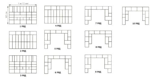 Схема кладки первых десяти рядов камина