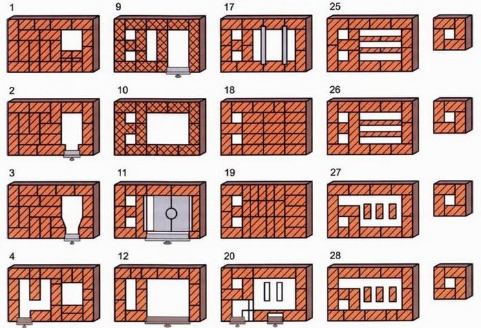 Схема кладки варочно-отопительной печи