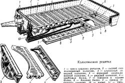 Схема колосниковой решетки