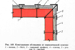Схема конструкции облицовки из керамической плитки