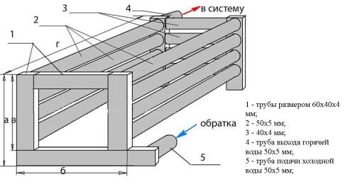 Схема котла из труб