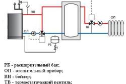 Схема котла с аккумулятором для хранения тепла