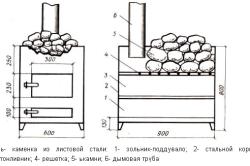 Схема квадратной буржуйки