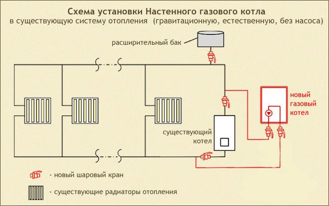 Схема монтажа настенного газового котла