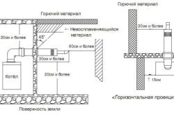 Схема монтажа парапетного котла