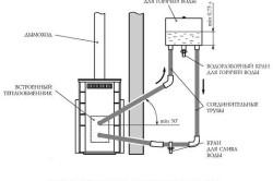 Схема монтажа теплообменика
