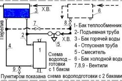 Схема монтажа теплообменника и накопительного бака