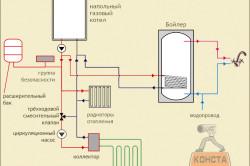 Схема монтажа трубопроводов соединяющих с настенным газовым котлом