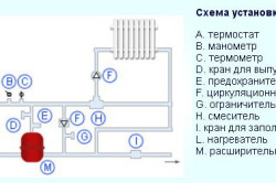 Схема монтажа закрытого расширительного бака