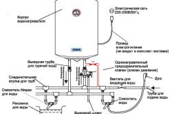 Схема накопительного электрического водонагревателя