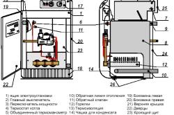 Схема напольного газового котла