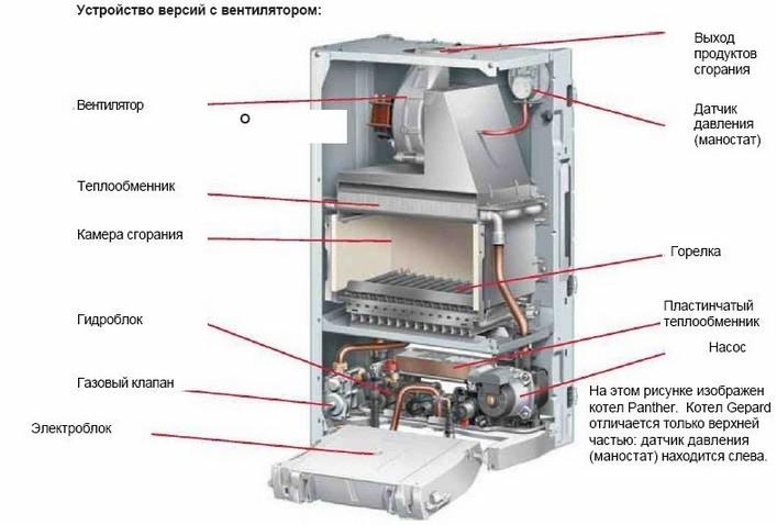 Схема настенного котла с вентилятором