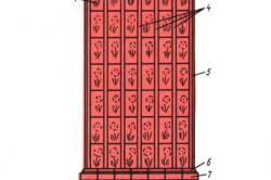 Схема облицовки крупной плиткой