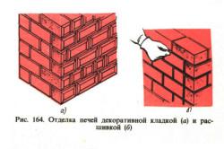 Схема облицовки печи плиткой
