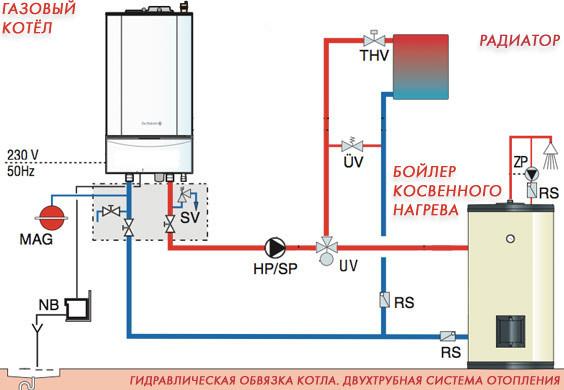 Схема отопления загородного дома газом