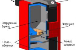 Схема пиролизного котла длительного горения