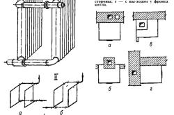 Схема подключение котла к отопительной системе