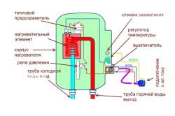 Схема подключения настенного водонагревателя