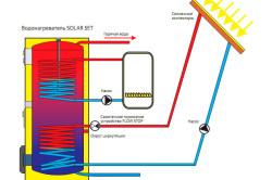 Схема подключения водонагревателя на солнечной энергии