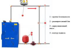 Схема подсоединения котла с контуром подмеса