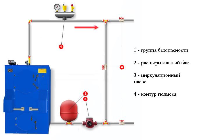 Инструкция Подключения Панели Управления Твердотопливного Котла Dakon Kp Pyro