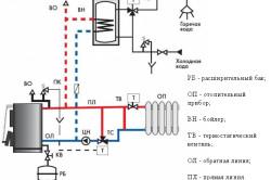 Схема подсоединения пиролизного котла к системе отопления с бойлером