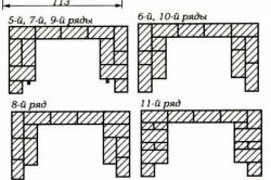 Схема порядовки прямоугольного камина