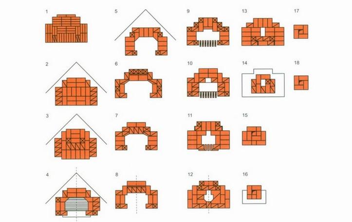 Схема порядовки простого камина