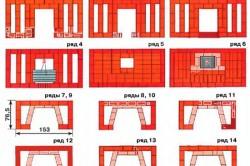 Схема порядовки русского камина
