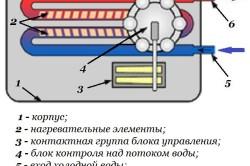 Схема проточного нагревателя закрытого типа