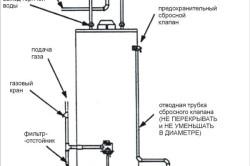 Схема подсоединения газового нагревателя