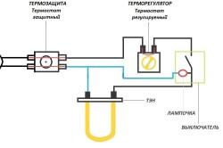 Схема работы проточно-накопительного водонагревателя
