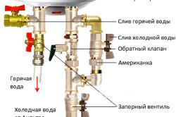 Схема расположения клапанов для слива воды
