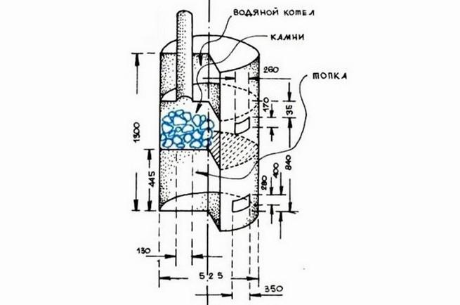 Схема размеров печи из трубы