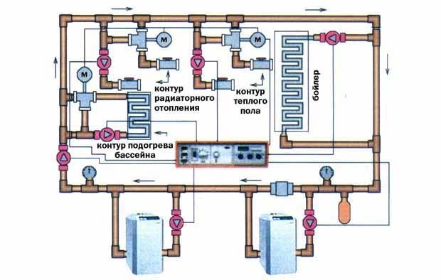 Схема системы автономного отопления дома
