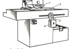 Схема станка для резки кирпича