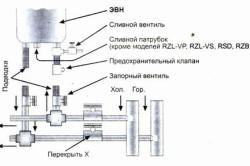 Схема установки электрического водонагревателя
