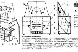 Схема устройства фотокамина