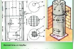 Схема устройства вертикальной печи из трубы