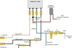 Схематическая обвязка двухконтурного газового котла